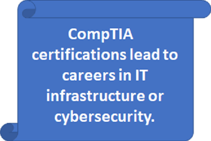 CompTIA Certs Leads to Jobs
